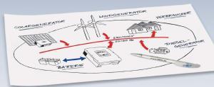 renewable-energy-system